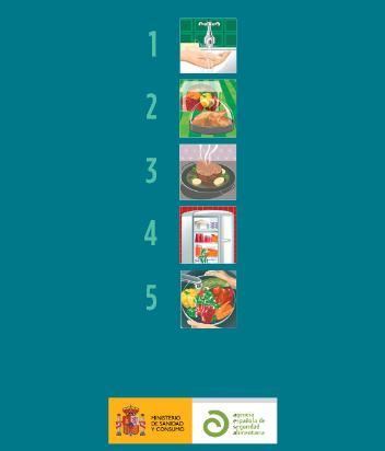 claves-seguridad-alimentaria-AESAN